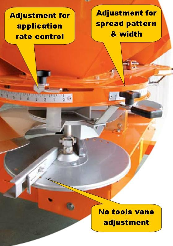 Ryetec Agres XPL fertiliser spreader adjustments