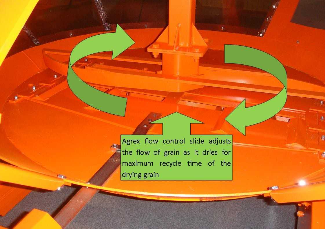 Agrex mobile grain cereal drier full width stirring system and recirculating speed control